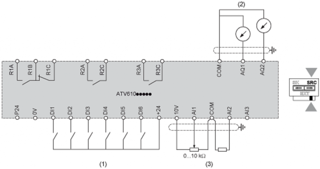 ATV610 Connection Diagram